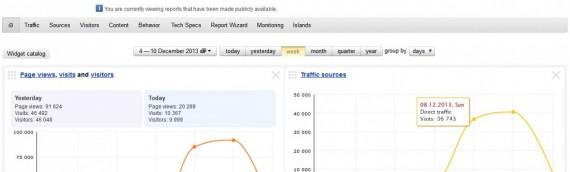 Das Ende von Links als Rankingfaktor! Russland's größte Suchmaschine Yandex macht es vor.