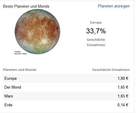 Die besten Planeten und Monde bei Adsense am 1. April 2014